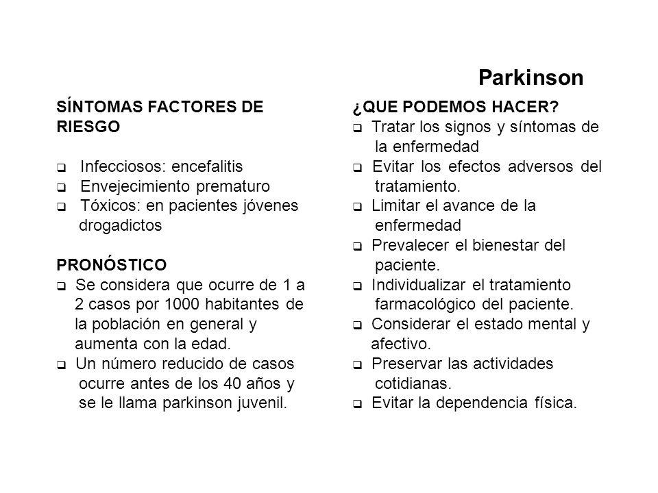 SÍNTOMAS FACTORES DE RIESGO Infecciosos: encefalitis Envejecimiento prematuro Tóxicos: en pacientes jóvenes drogadictos PRONÓSTICO Se considera que oc