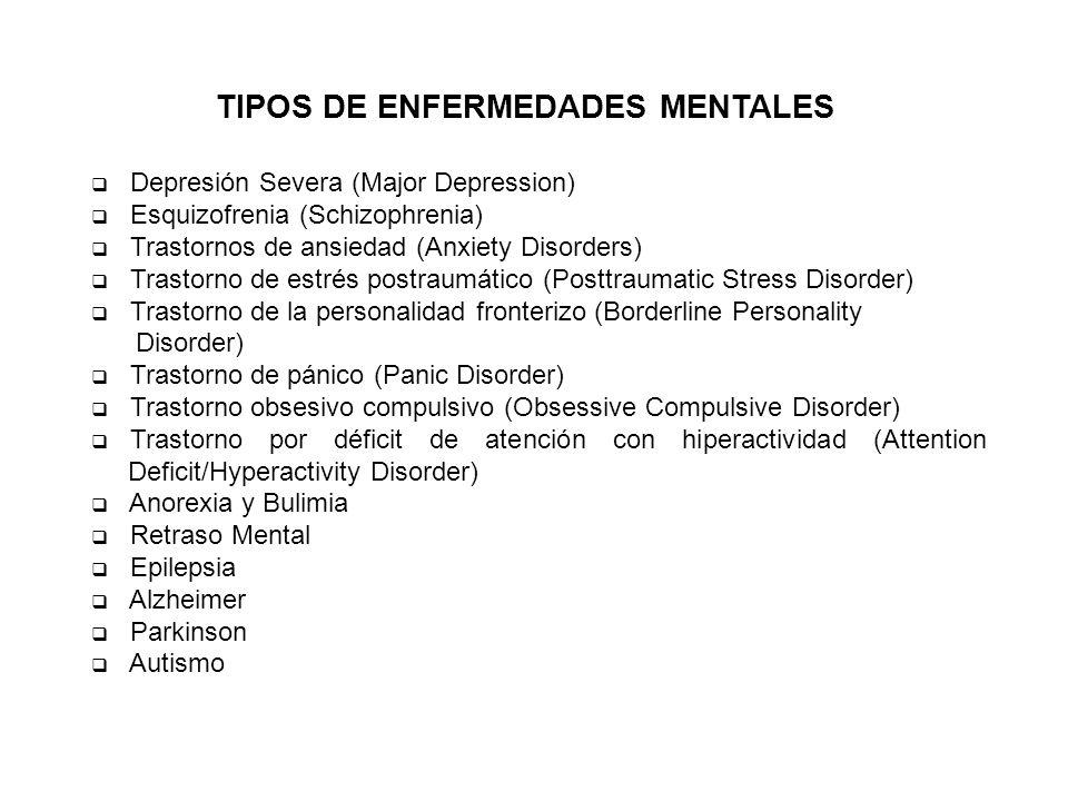 Depresión Severa (Major Depression) Esquizofrenia (Schizophrenia) Trastornos de ansiedad (Anxiety Disorders) Trastorno de estrés postraumático (Posttr