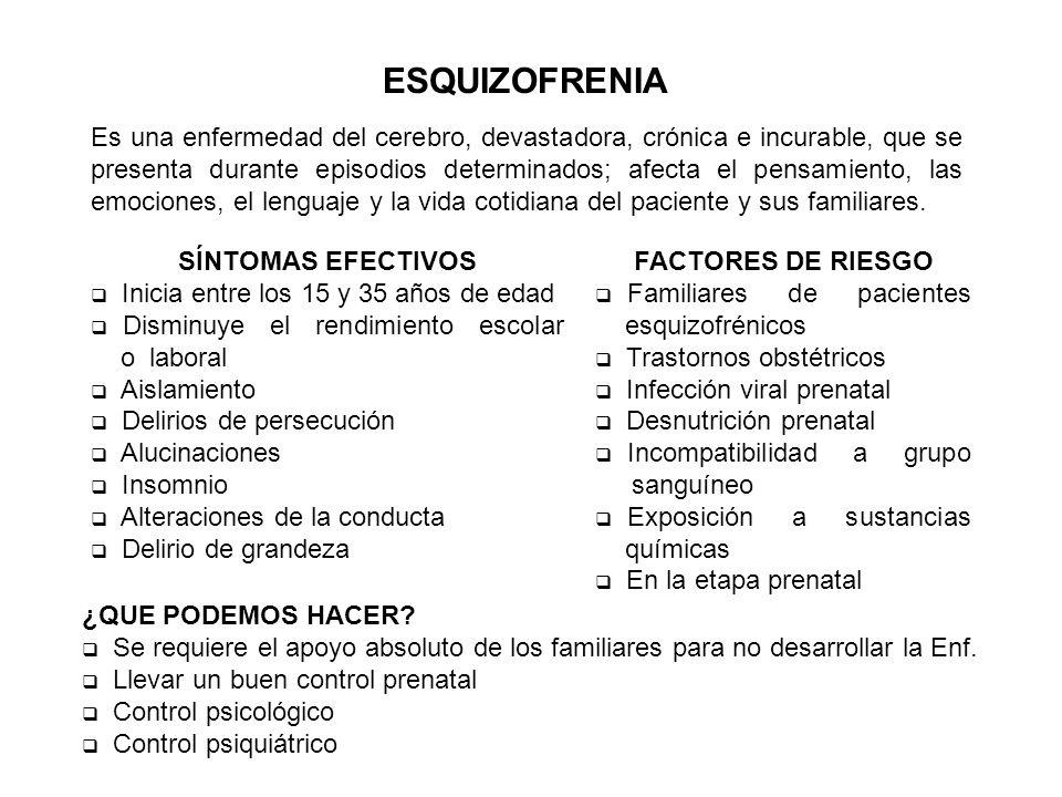 SÍNTOMAS FACTORES DE RIESGO Infecciosos: encefalitis Envejecimiento prematuro Tóxicos: en pacientes jóvenes drogadictos PRONÓSTICO Se considera que ocurre de 1 a 2 casos por 1000 habitantes de la población en general y aumenta con la edad.