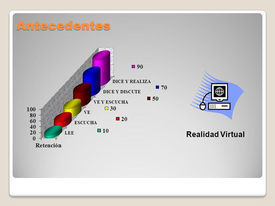 Antecedentes Realidad Virtual