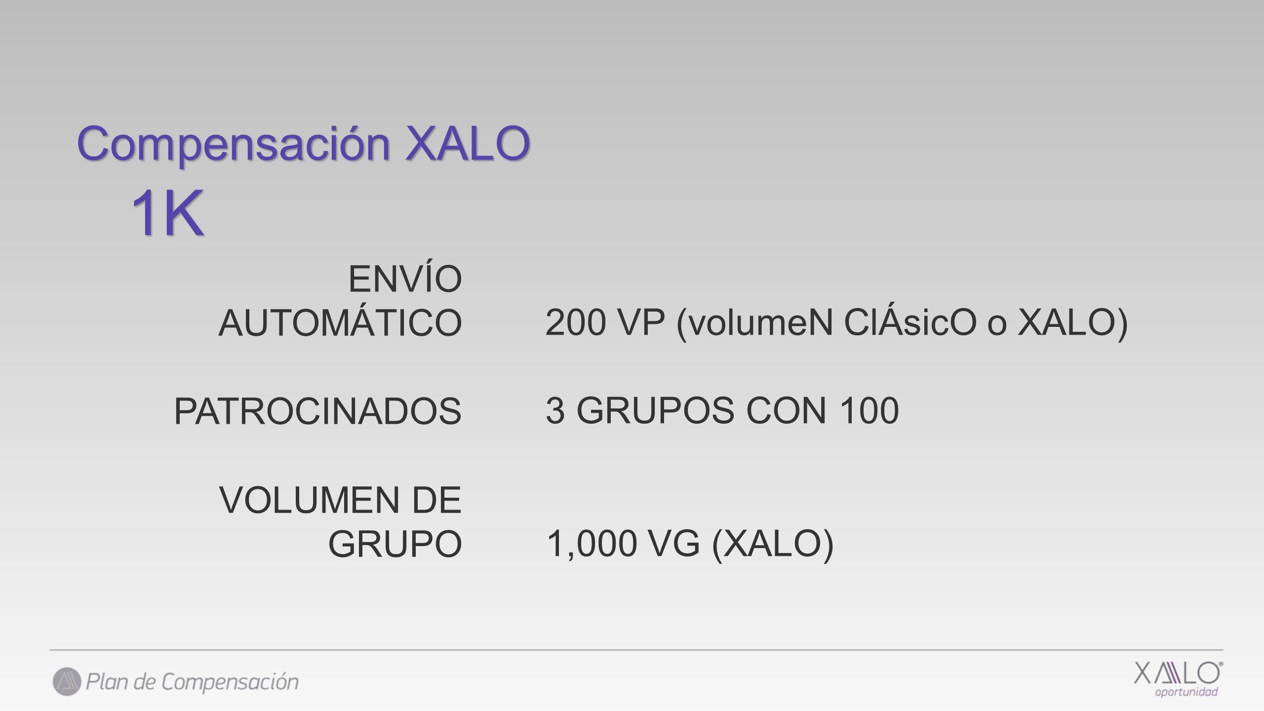 ENVÍO AUTOMÁTICO PATROCINADOS VOLUMEN DE GRUPO 200 VP (volumeN ClÁsicO o XALO) 3 GRUPOS CON 100 1,000 VG (XALO) Compensación XALO 1K