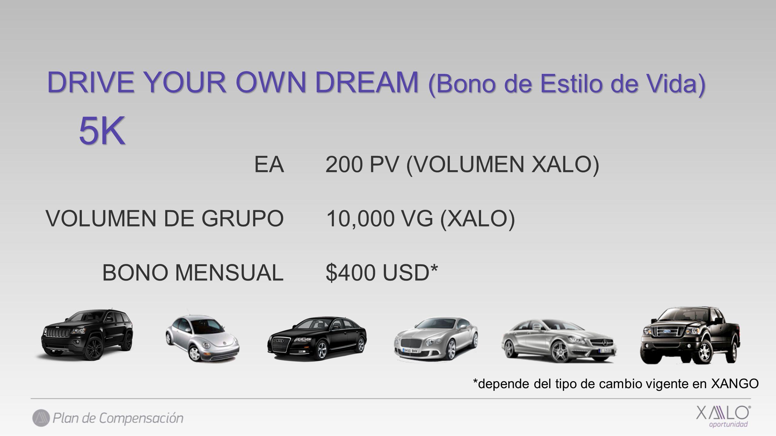 DRIVE YOUR OWN DREAM (Bono de Estilo de Vida) EA VOLUMEN DE GRUPO BONO MENSUAL 200 PV (VOLUMEN XALO) 10,000 VG (XALO) $400 USD* 5K *depende del tipo d