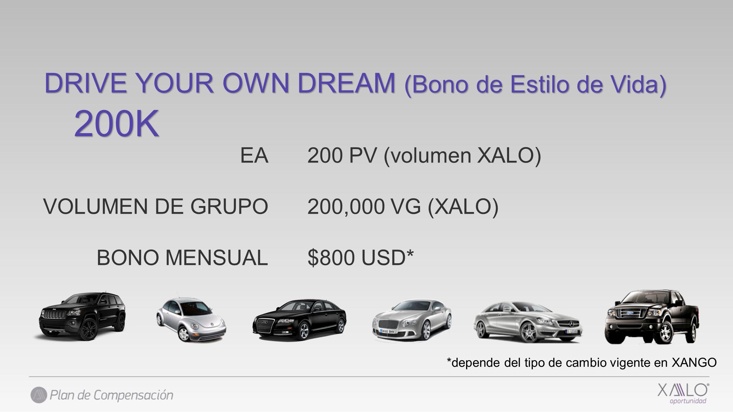 200K 200 PV (volumen XALO) 200,000 VG (XALO) $800 USD* DRIVE YOUR OWN DREAM (Bono de Estilo de Vida) EA VOLUMEN DE GRUPO BONO MENSUAL *depende del tip