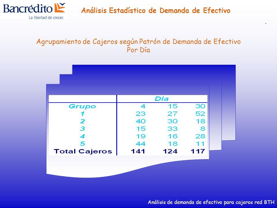 Análisis de demanda de efectivo para cajeros red BTH Análisis Estadístico de Demanda de Efectivo Agrupamiento de Cajeros según Patrón de Demanda de Ef