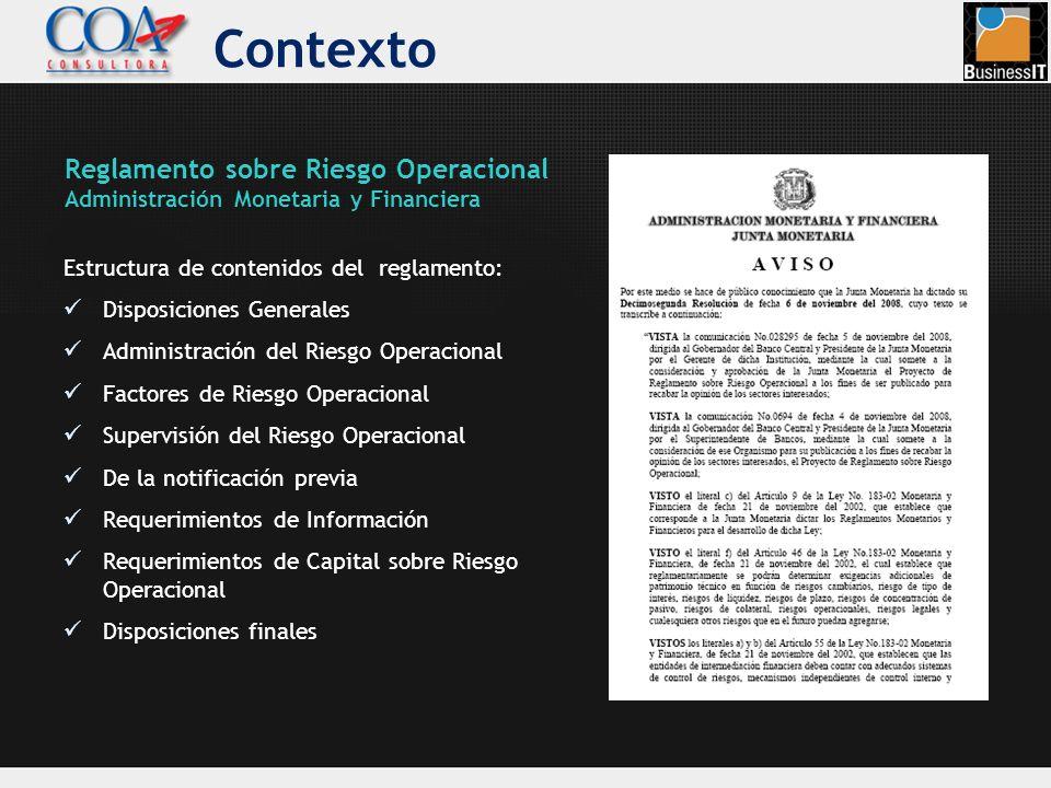 Contexto Estructura de contenidos del reglamento: Disposiciones Generales Administración del Riesgo Operacional Factores de Riesgo Operacional Supervi
