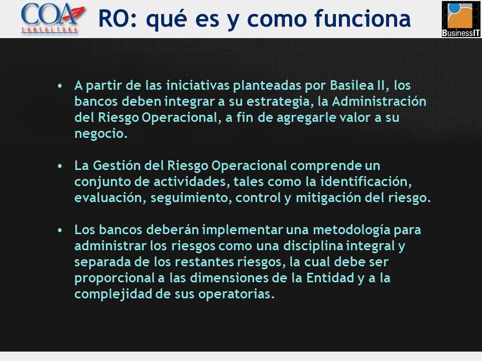 RO: qué es y como funciona A partir de las iniciativas planteadas por Basilea II, los bancos deben integrar a su estrategia, la Administración del Rie