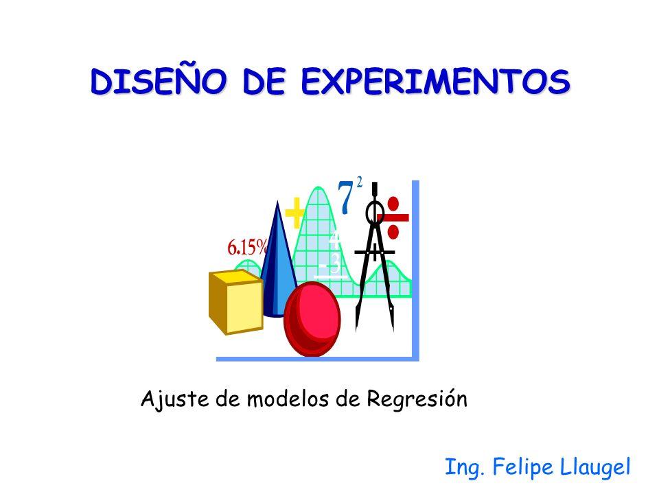 DISEÑO DE EXPERIMENTOS Ing. Felipe Llaugel Ajuste de modelos de Regresión