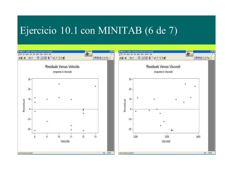 Ejercicio 10.1 con MINITAB (6 de 7)