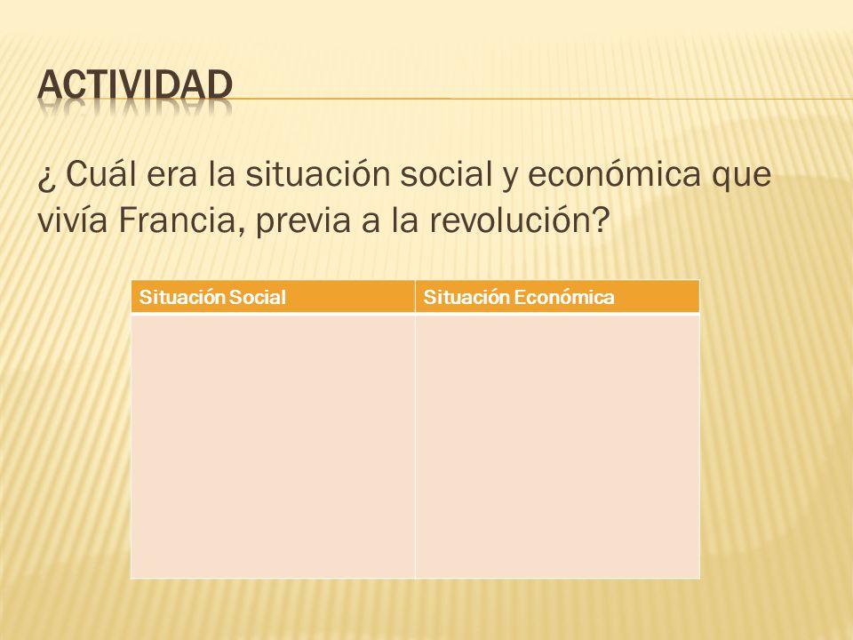 ¿ Cuál era la situación social y económica que vivía Francia, previa a la revolución? Situación SocialSituación Económica