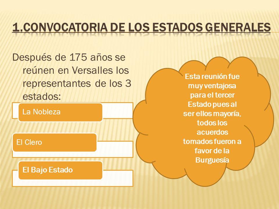 Después de 175 años se reúnen en Versalles los representantes de los 3 estados: La NoblezaEl CleroEl Bajo Estado Esta reunión fue muy ventajosa para e