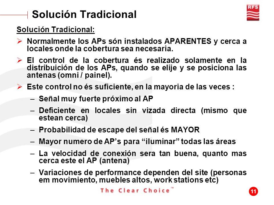 11 Solución Tradicional: Normalmente los APs són instalados APARENTES y cerca a locales onde la cobertura sea necesaria. El control de la cobertura és