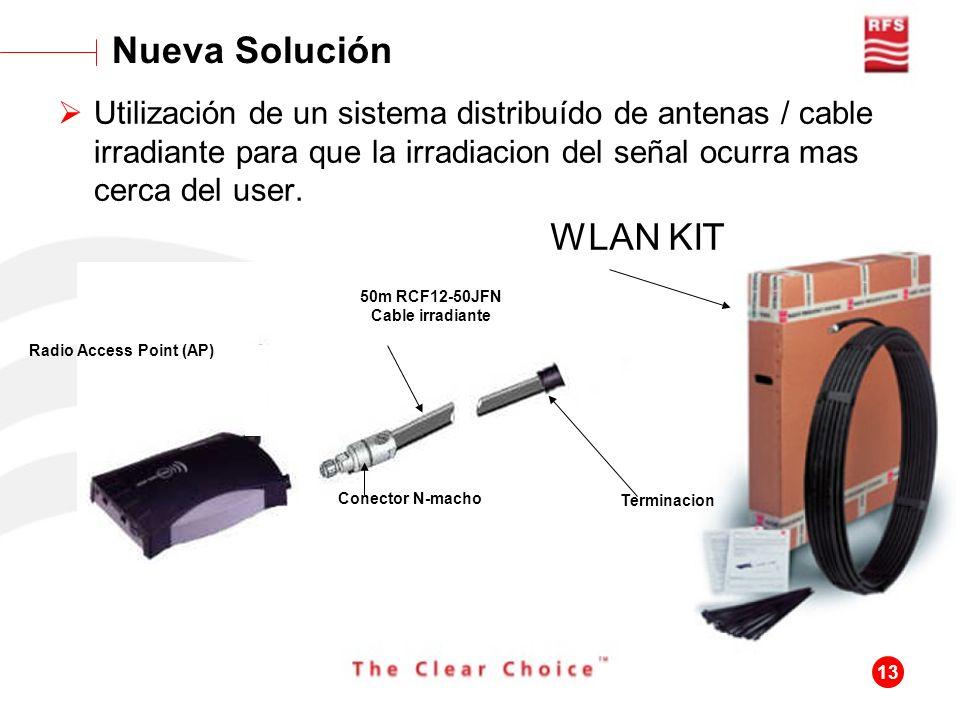 13 Nueva Solución Utilización de un sistema distribuído de antenas / cable irradiante para que la irradiacion del señal ocurra mas cerca del user. 50m
