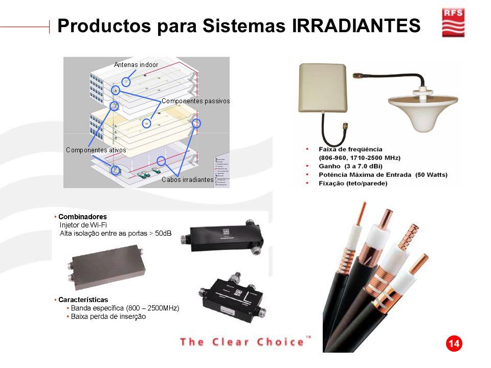 14 Productos para Sistemas IRRADIANTES