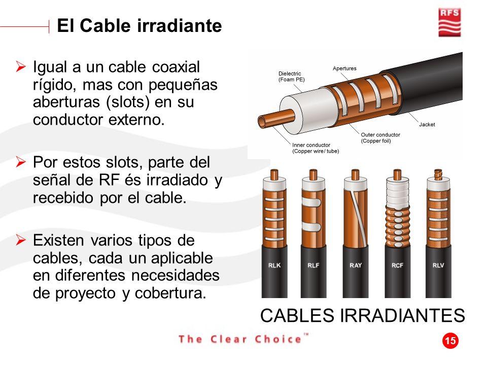 15 El Cable irradiante Igual a un cable coaxial rígido, mas con pequeñas aberturas (slots) en su conductor externo. Por estos slots, parte del señal d