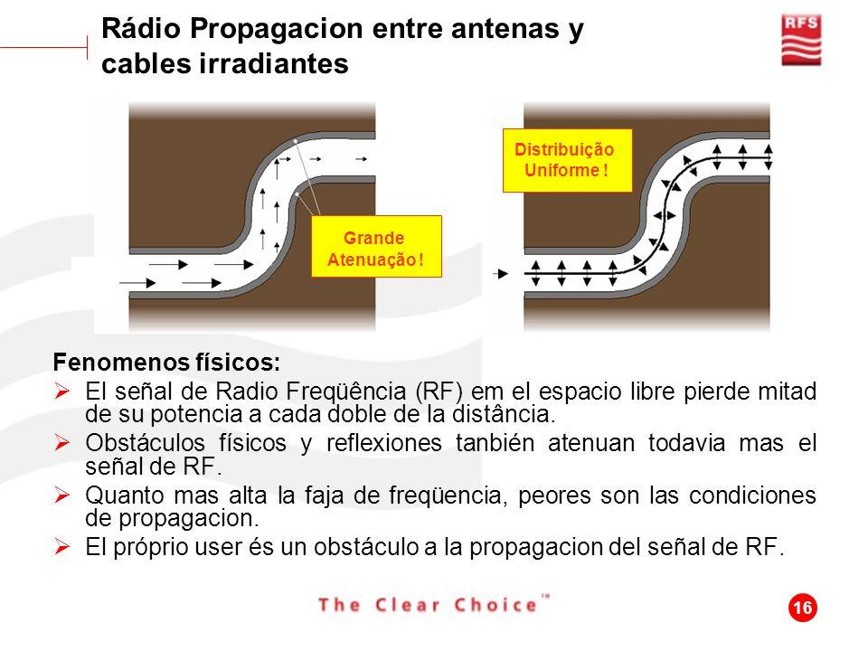 16 Rádio Propagacion entre antenas y cables irradiantes Fenomenos físicos: El señal de Radio Freqüência (RF) em el espacio libre pierde mitad de su po