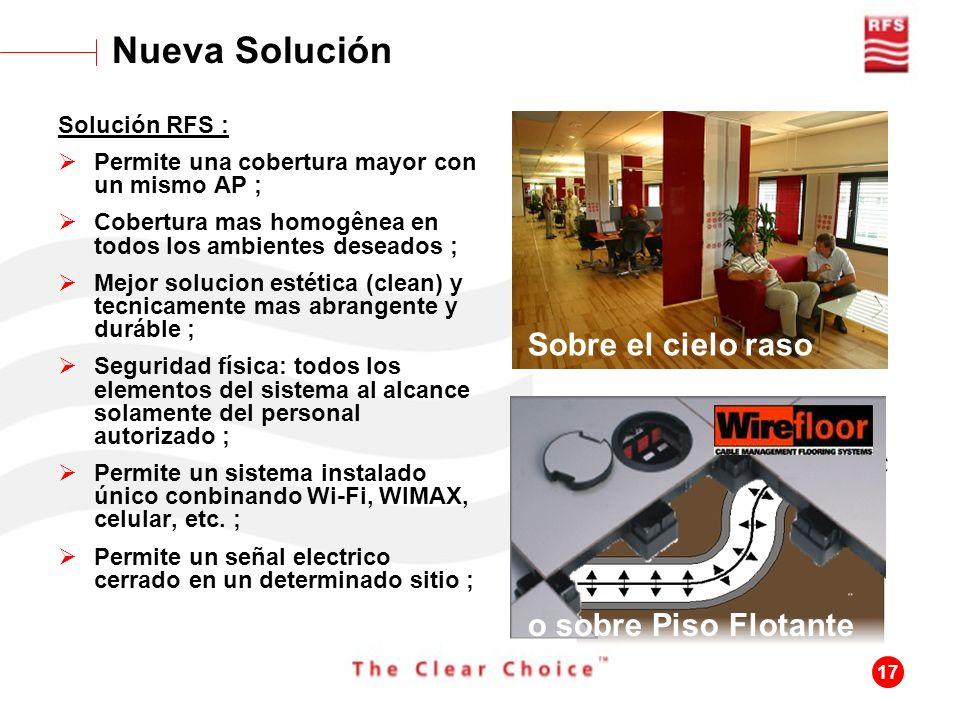 17 Solución RFS : Permite una cobertura mayor con un mismo AP ; Cobertura mas homogênea en todos los ambientes deseados ; Mejor solucion estética (cle