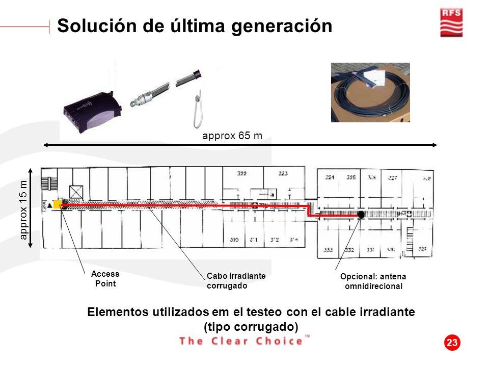 23 Elementos utilizados em el testeo con el cable irradiante (tipo corrugado) Access Point Cabo irradiante corrugado Opcional: antena omnidirecional S