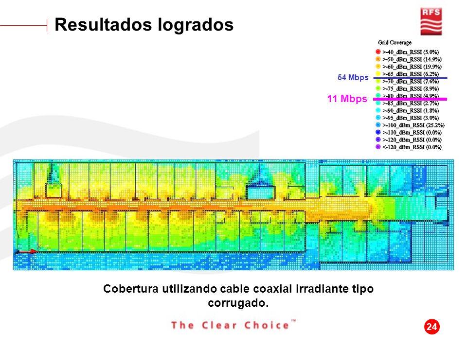 24 Cobertura utilizando cable coaxial irradiante tipo corrugado. Resultados logrados 11 Mbps 54 Mbps