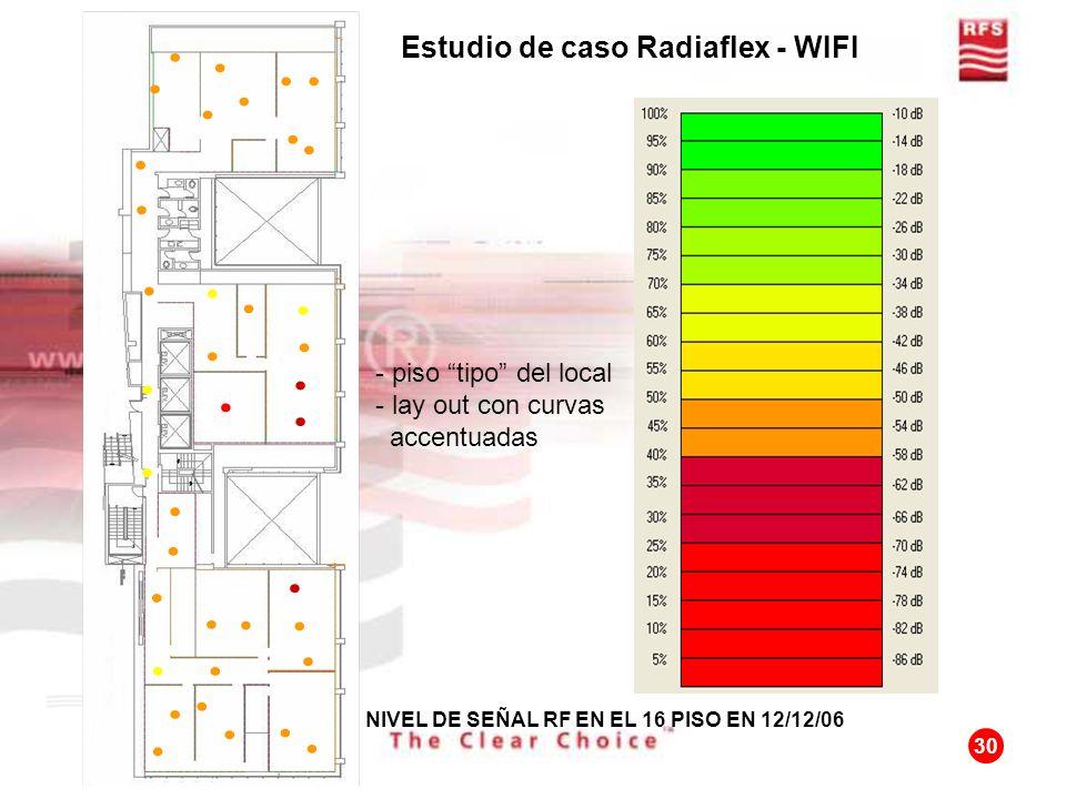 30 NIVEL DE SEÑAL RF EN EL 16 PISO EN 12/12/06 Estudio de caso Radiaflex - WIFI - piso tipo del local - lay out con curvas accentuadas
