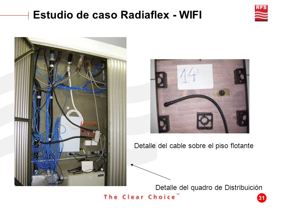 31 Detalle del cable sobre el piso flotante Detalle del quadro de Distribuición Estudio de caso Radiaflex - WIFI