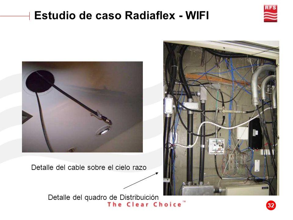 32 Detalle del cable sobre el cielo razo Detalle del quadro de Distribuición Estudio de caso Radiaflex - WIFI
