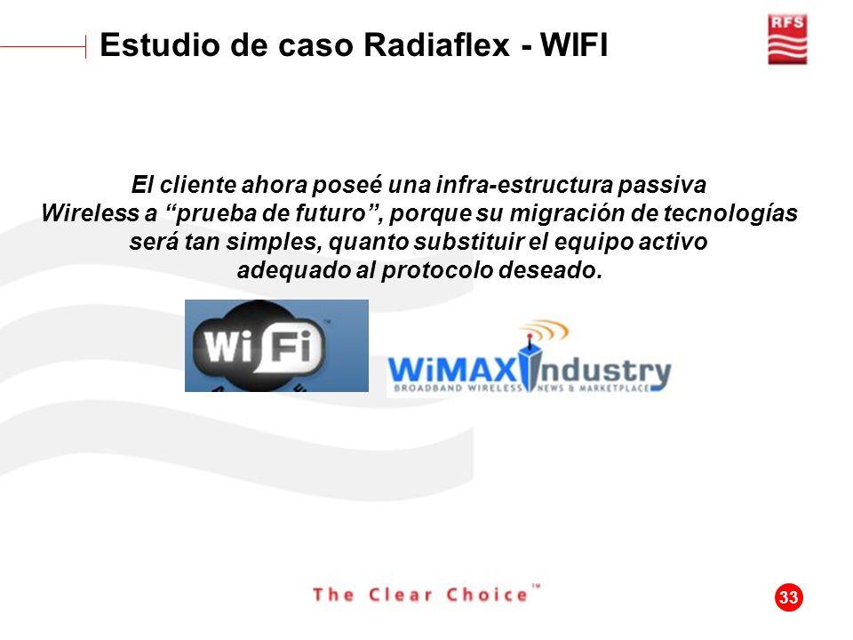 33 El cliente ahora poseé una infra-estructura passiva Wireless a prueba de futuro, porque su migración de tecnologías será tan simples, quanto substi
