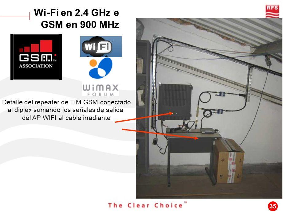 35 Detalle del repeater de TIM GSM conectado al diplex sumando los señales de salida del AP WIFI al cable irradiante Wi-Fi en 2.4 GHz e GSM en 900 MHz