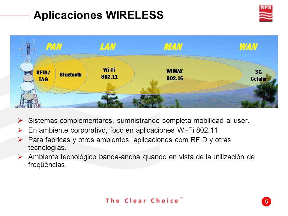5 Aplicaciones WIRELESS Sistemas complementares, sumnistrando completa mobilidad al user. En ambiente corporativo, foco en aplicaciones Wi-Fi 802.11 P