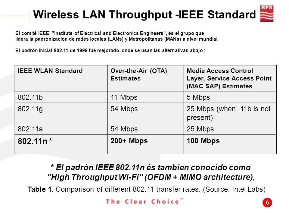 6 El comitê IEEE,