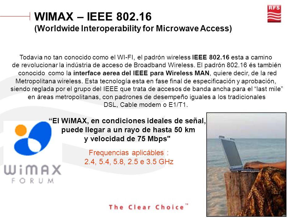 7 Todavia no tan conocido como el WI-FI, el padrón wireless IEEE 802.16 esta a camino de revolucionar la indústria de acceso de Broadband Wireless. El
