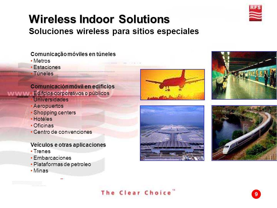 9 Comunicação móviles en túneles Metros Estaciones Túneles Comunicación móvil en edificios Edifcios corporativos o públicos Universidades Aeropuertos