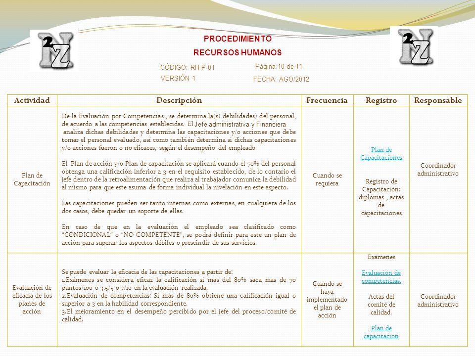 VERSIÓN 1 CÓDIGO: RH-P-01 Página 10 de 11 FECHA: AGO/2012 PROCEDIMIENTO RECURSOS HUMANOS ActividadDescripciónFrecuenciaRegistroResponsable Plan de Cap