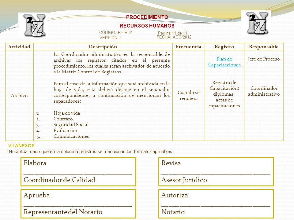 VERSIÓN 1 CÓDIGO: RH-P-01 Página 11 de 11 FECHA: AGO/2012 PROCEDIMIENTO RECURSOS HUMANOS ActividadDescripciónFrecuenciaRegistroResponsable Archivo La