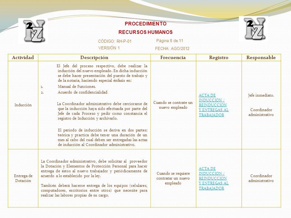 VERSIÓN 1 CÓDIGO: RH-P-01 Página 8 de 11 FECHA: AGO/2012 PROCEDIMIENTO RECURSOS HUMANOS ActividadDescripciónFrecuenciaRegistroResponsable Inducción El