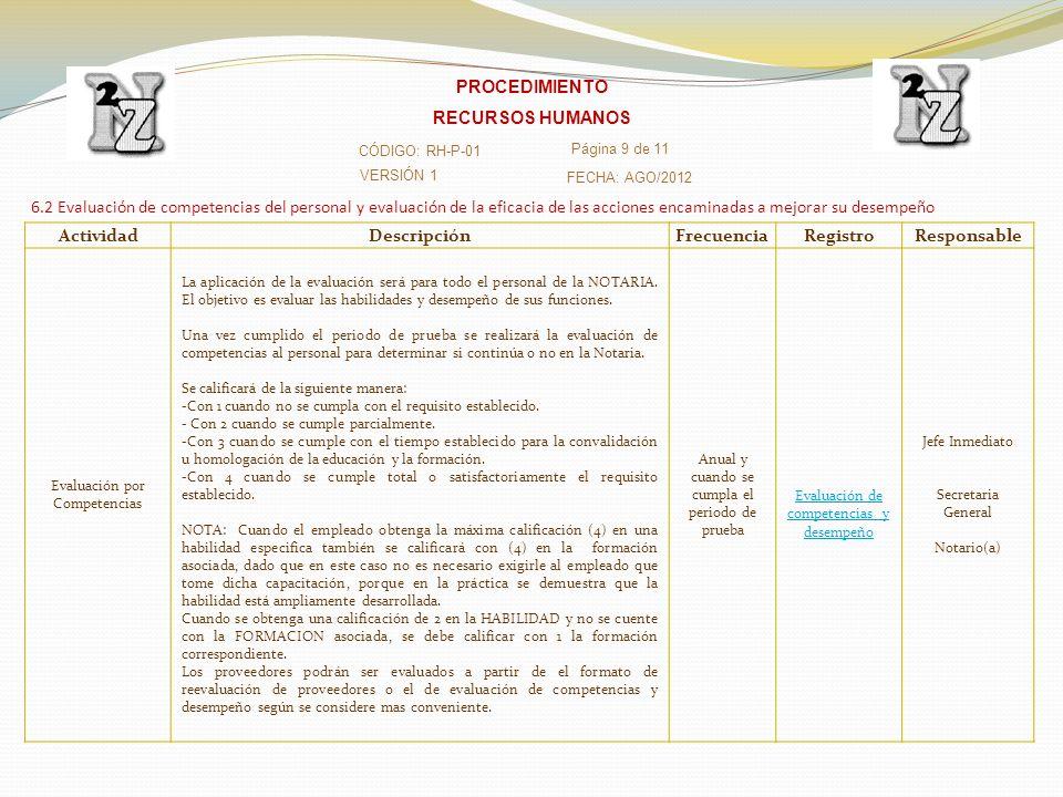 VERSIÓN 1 CÓDIGO: RH-P-01 Página 9 de 11 FECHA: AGO/2012 PROCEDIMIENTO RECURSOS HUMANOS ActividadDescripciónFrecuenciaRegistroResponsable Evaluación p