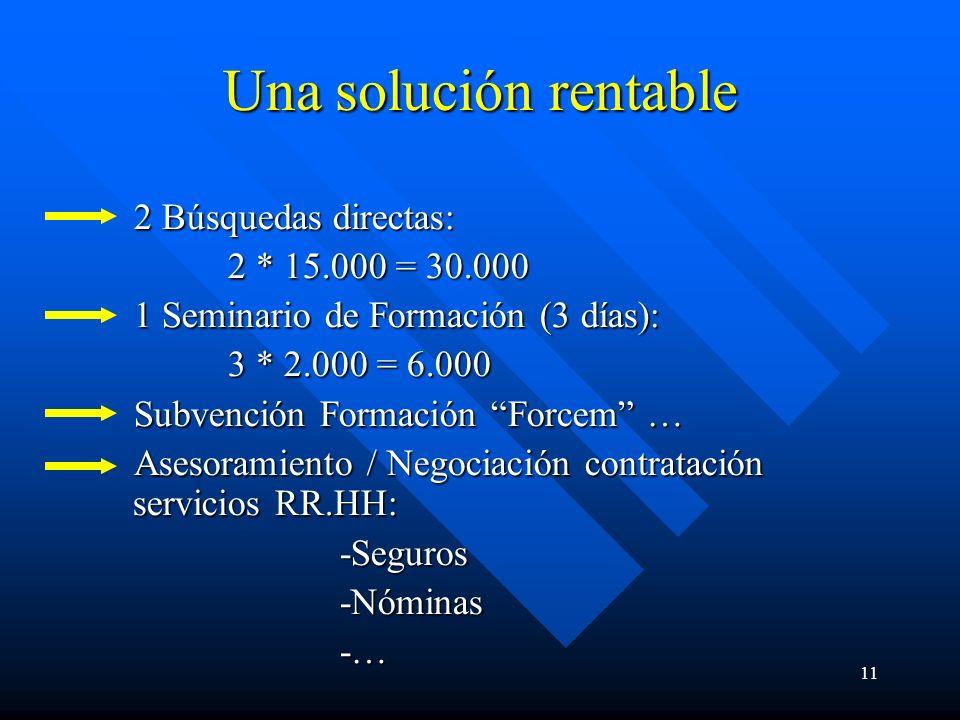 11 Una solución rentable 2 Búsquedas directas: 2 Búsquedas directas: 2 * 15.000 = 30.000 2 * 15.000 = 30.000 1 Seminario de Formación (3 días): 1 Seminario de Formación (3 días): 3 * 2.000 = 6.000 3 * 2.000 = 6.000 Subvención Formación Forcem … Subvención Formación Forcem … Asesoramiento / Negociación contratación servicios RR.HH: Asesoramiento / Negociación contratación servicios RR.HH: -Seguros -Seguros -Nóminas -Nóminas -… -…