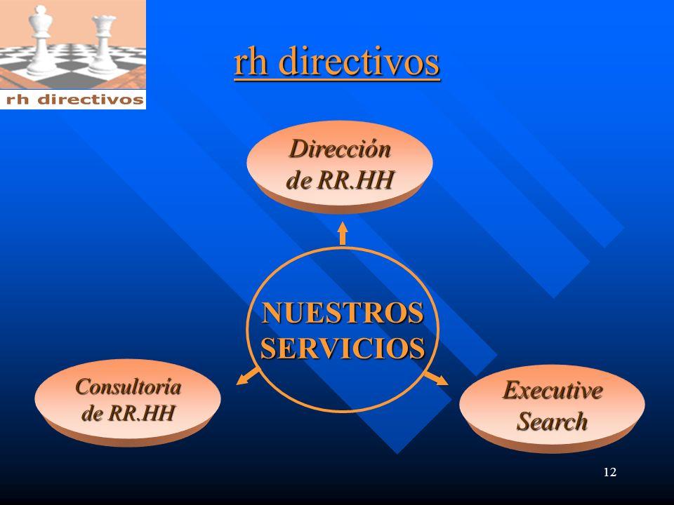 12 rh directivos Dirección de RR.HH ExecutiveSearch Consultoría de RR.HH NUESTROSSERVICIOS