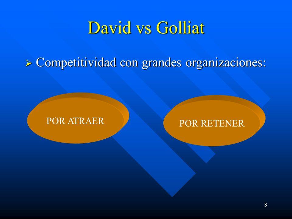 3 David vs Golliat Competitividad con grandes organizaciones: Competitividad con grandes organizaciones: POR ATRAER POR RETENER
