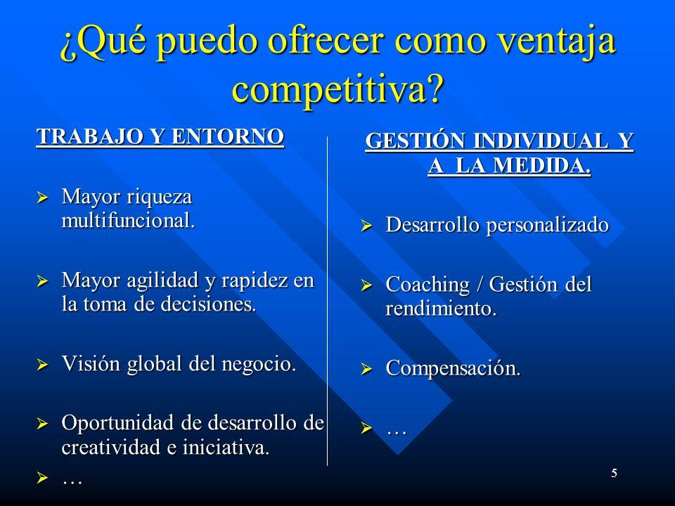 5 ¿Qué puedo ofrecer como ventaja competitiva. TRABAJO Y ENTORNO Mayor riqueza multifuncional.