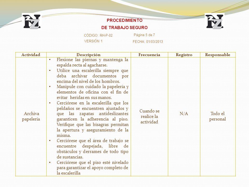 VERSIÓN 1 CÓDIGO: RH-P-02 Página 6 de 7 FECHA: 01/03/2013 PROCEDIMIENTO DE TRABAJO SEGURO ActividadDescripciónFrecuenciaRegistroResponsable Envía documentos Manipule documentos manteniendo su cuerpo alineado.