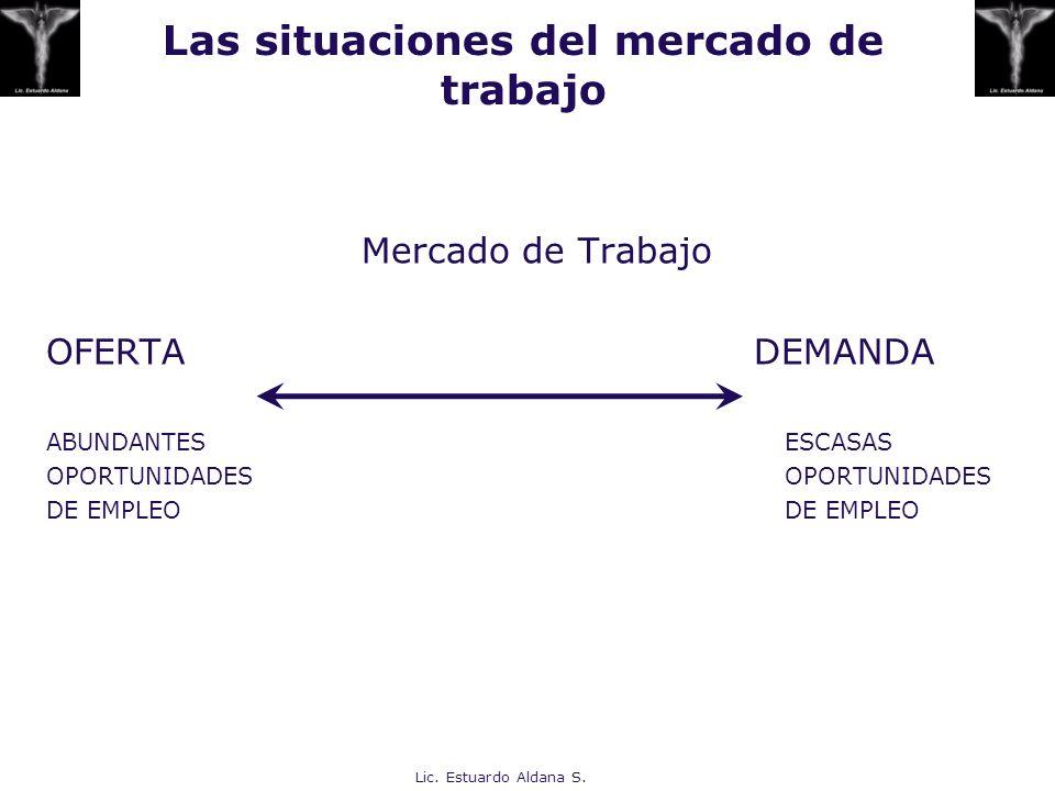 Las situaciones del mercado de trabajo Mercado de Trabajo OFERTA DEMANDA ABUNDANTESESCASASOPORTUNIDADES DE EMPLEODE EMPLEO Lic. Estuardo Aldana S.