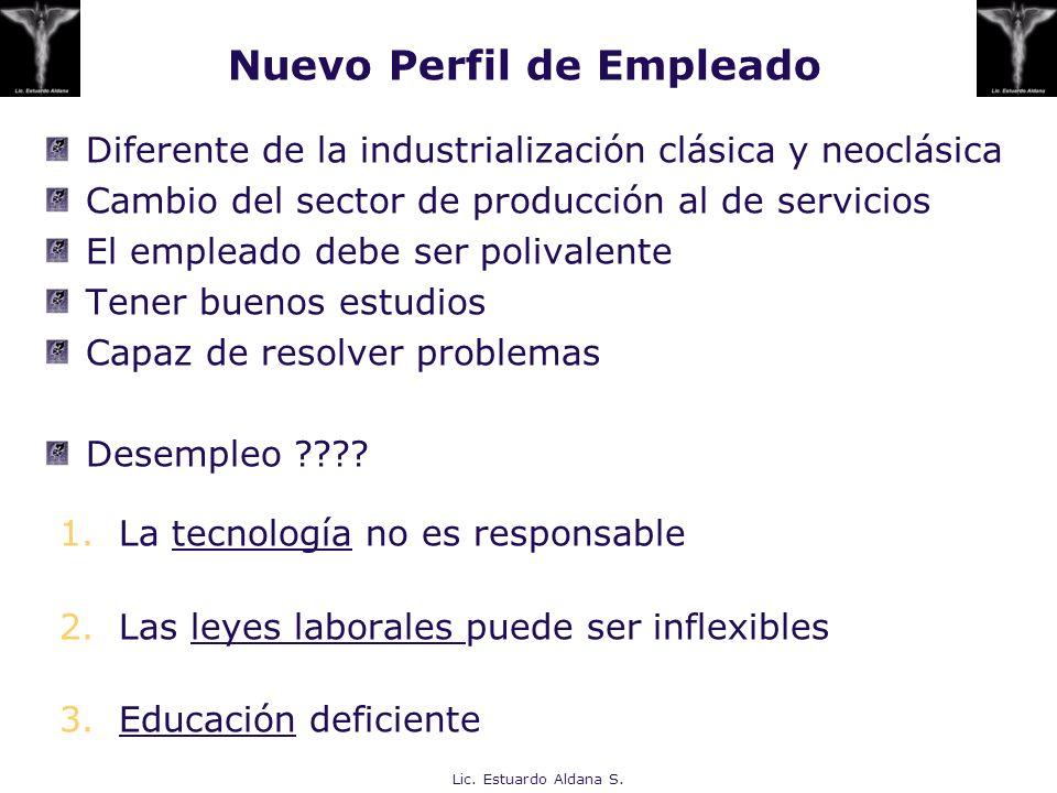 Diferente de la industrialización clásica y neoclásica Cambio del sector de producción al de servicios El empleado debe ser polivalente Tener buenos e