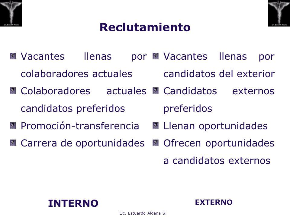 Reclutamiento INTERNO Vacantes llenas por colaboradores actuales Colaboradores actuales candidatos preferidos Promoción-transferencia Carrera de oport