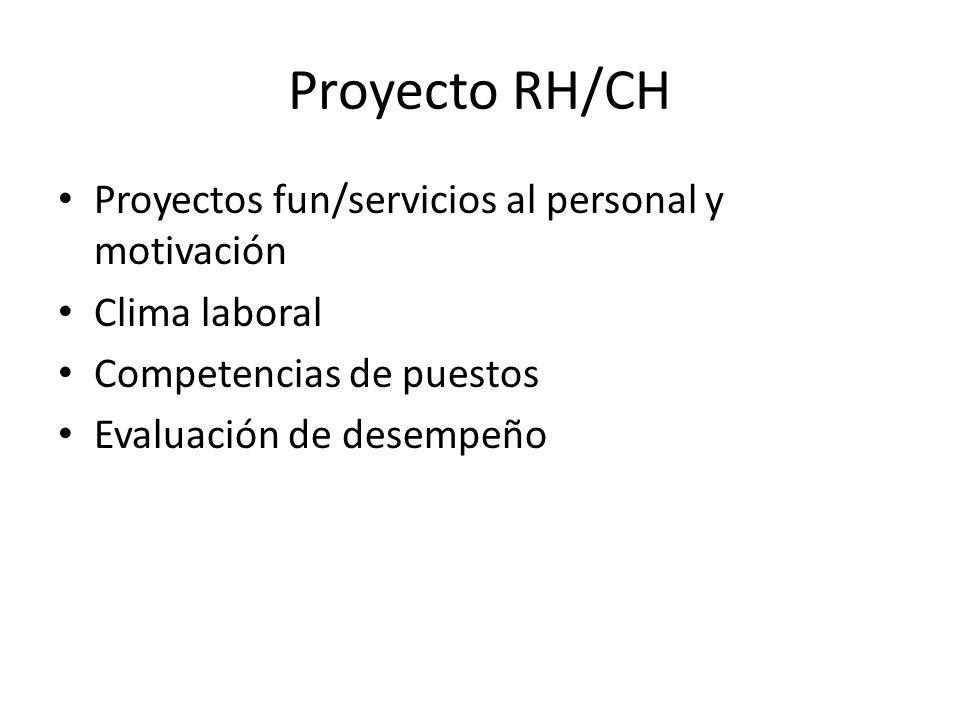 Proyecto RH/CH Proyectos fun/servicios al personal y motivación Clima laboral Competencias de puestos Evaluación de desempeño