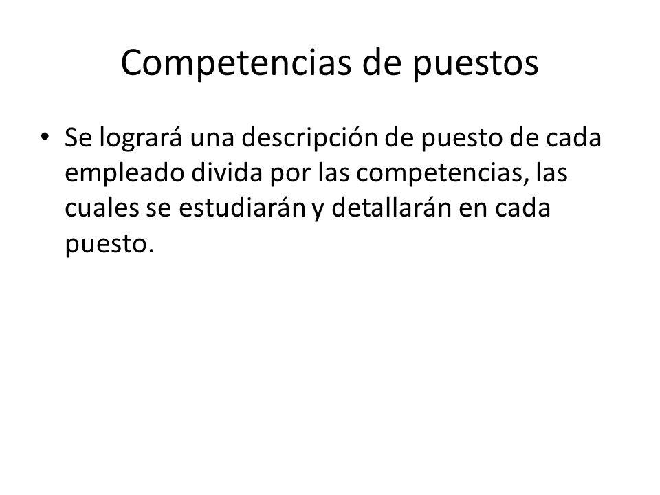 Competencias de puestos Se logrará una descripción de puesto de cada empleado divida por las competencias, las cuales se estudiarán y detallarán en ca
