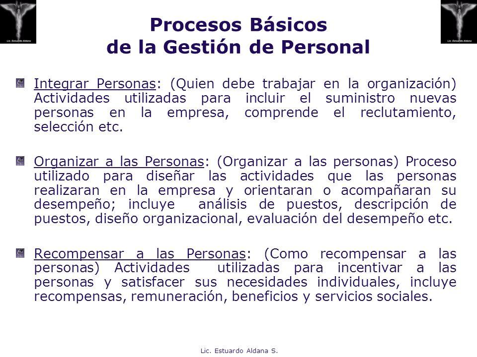 Procesos Básicos de la Gestión de Personal Integrar Personas: (Quien debe trabajar en la organización) Actividades utilizadas para incluir el suminist