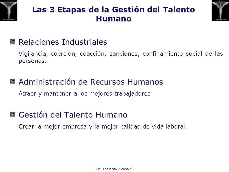 Las 3 Etapas de la Gestión del Talento Humano Relaciones Industriales Vigilancia, coerción, coacción, sanciones, confinamiento social de las personas.