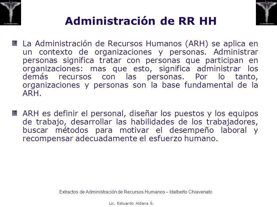 Lic. Estuardo Aldana S. Administración de RR HH La Administración de Recursos Humanos (ARH) se aplica en un contexto de organizaciones y personas. Adm