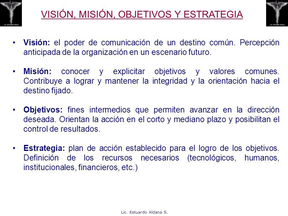 VISIÓN, MISIÓN, OBJETIVOS Y ESTRATEGIA Visión: el poder de comunicación de un destino común. Percepción anticipada de la organización en un escenario