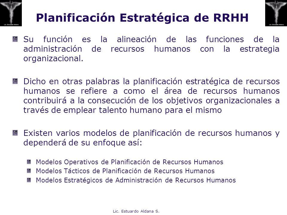 Planificación Estratégica de RRHH Su función es la alineación de las funciones de la administración de recursos humanos con la estrategia organizacion